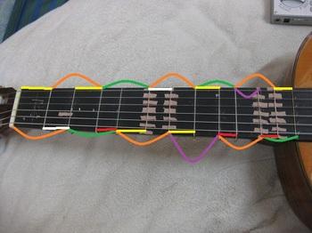 0606符号入れ純正調ギターの(ガット)フレット写真IMG_6150.jpg
